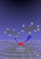 "Towards entry ""Supported liquid metal catalysts –  a new generation of reaction accelerators"""